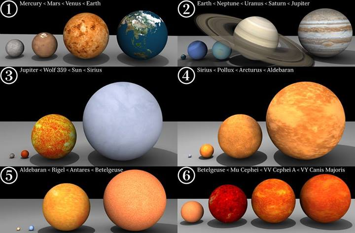 Sizes of planets and stars.jpg