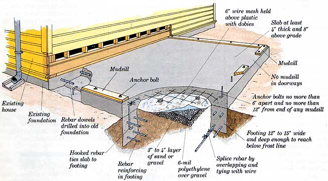slab foundation pros and cons